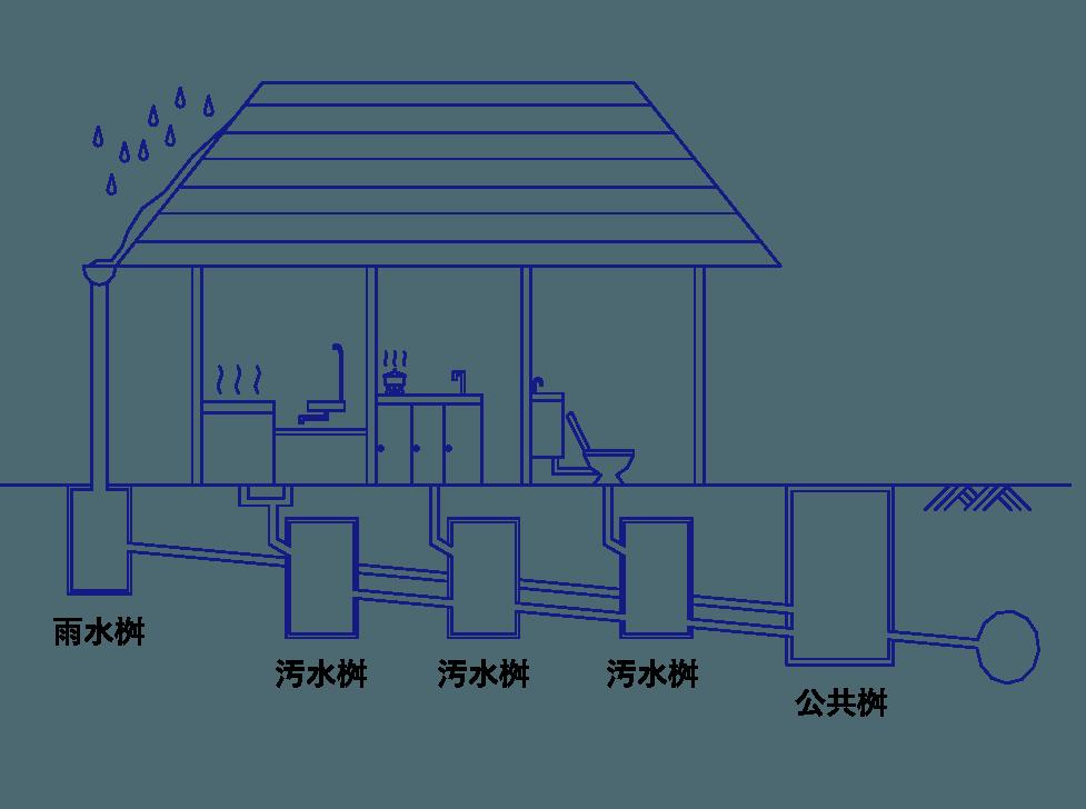 桝とは(基礎知識) 建築分野の桝