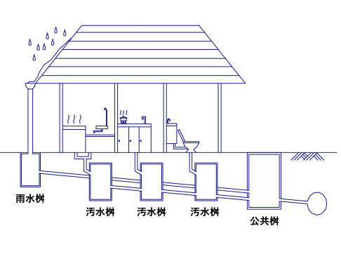 桝の種類 建築分野の桝