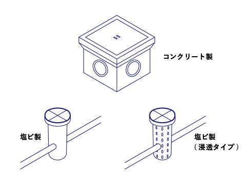 桝の種類 3つの雨水桝の種類
