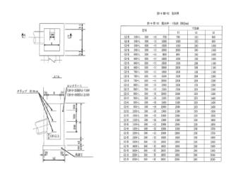 桝の選定ポイント 一般的な集水桝の選定